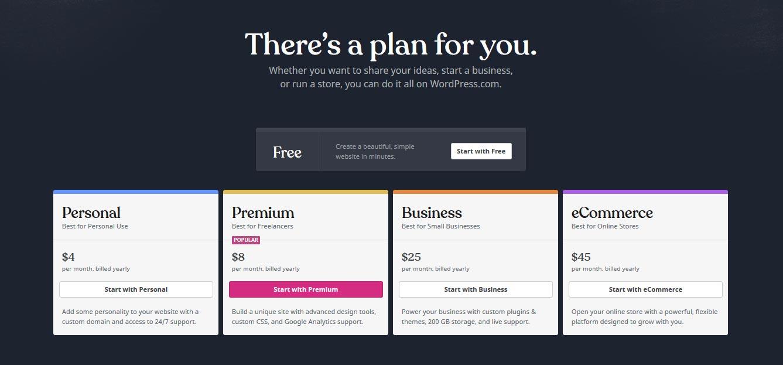 Planuri WordPress